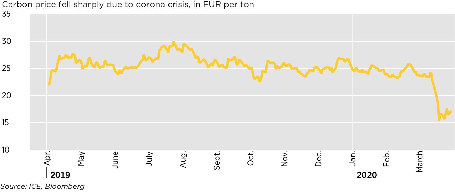 Buchungszeiten Commerzbank 2020